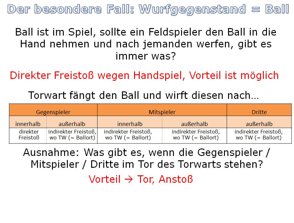 Schiedsrichtervereinigung Werra Meissner Kreis Regelwesen